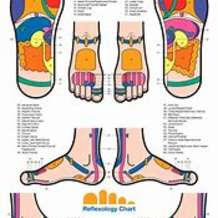 Introduction-to-reflexology-1514574814